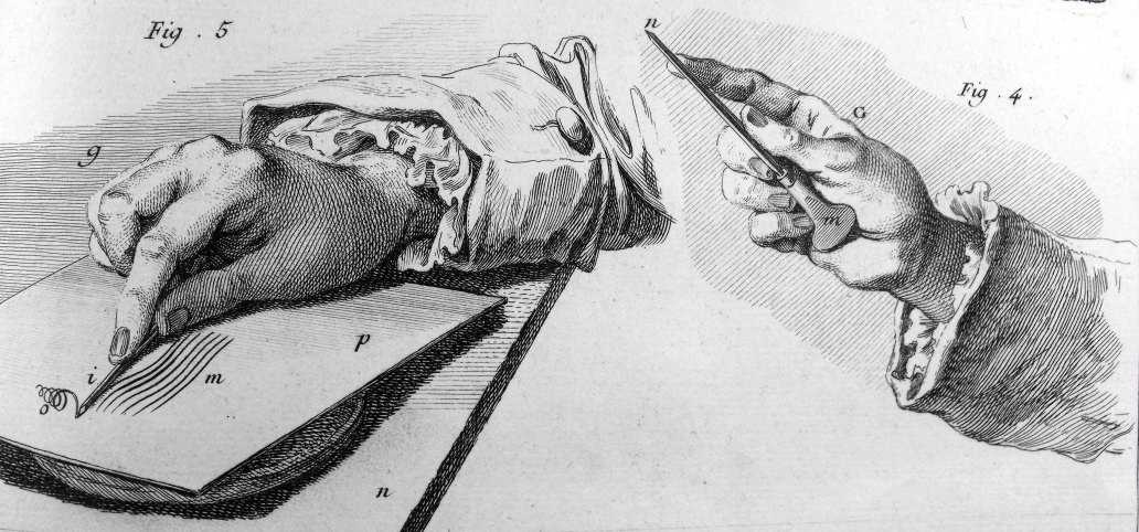 Detail of the engraving process, from an engraved plate in Diderot's 'Encyclopédie' (Sp Coll Bn5-a.2)