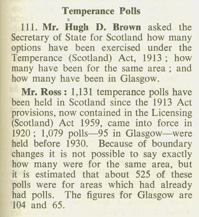 Temperance Poll Parliamentary Question