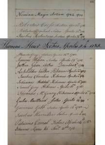 Thomas Muir MA 1782 (GUA26676)