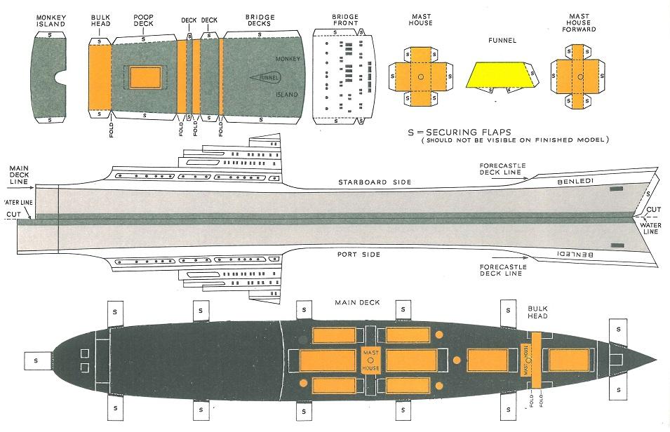 Big Ship Little Ship – University of Glasgow Library