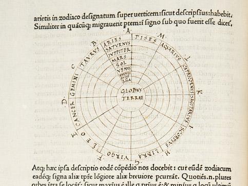 Globus terrae