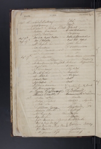 Visitor's Book June 1821_017