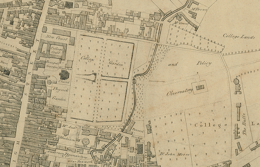Plan of the city of Glasgow : Gorbells and Caltoun from an actual survey by John McArthur, surveyor in Glasgow (1778)