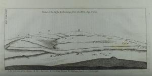 Stonehenge cursus (Sp Coll f450
