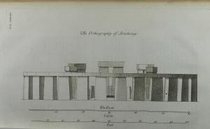 Plan of Stonehenge (in Sp Coll f450)