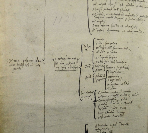 "Bracketed ""Ramus-tree"" style marginalia concerning the Passion. In Knox's hand? (Sp Coll Euing Dr-b.5)"