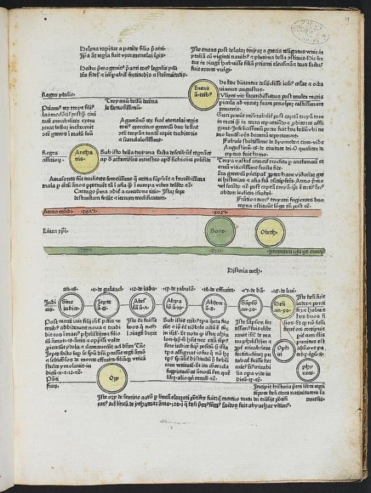 Hand coloured washes in Fasciculus temporum (167528)