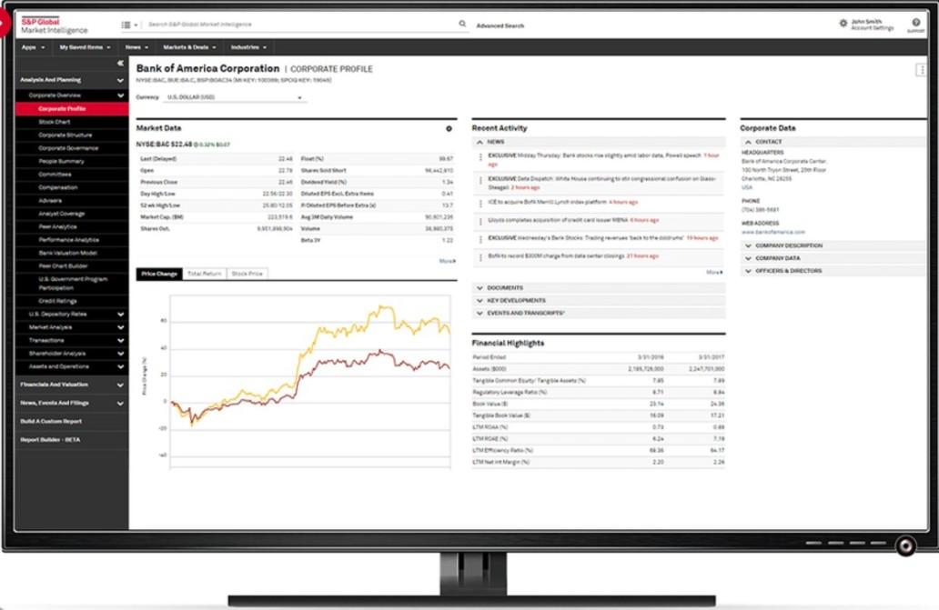 MarketIntelligence_Database image